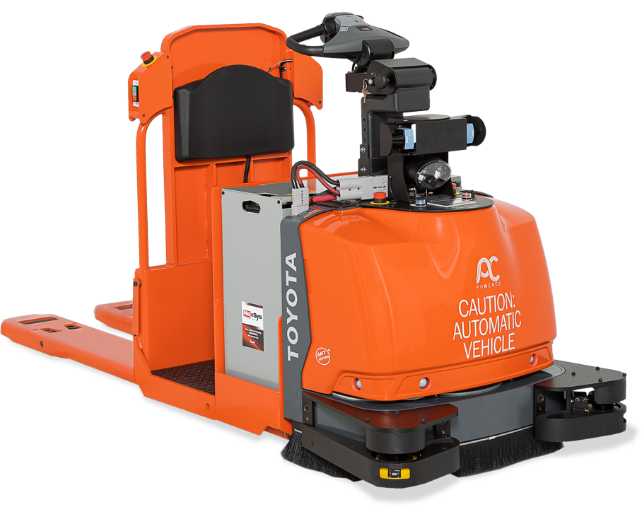 Automated Equipment That Combats Labor Shortages