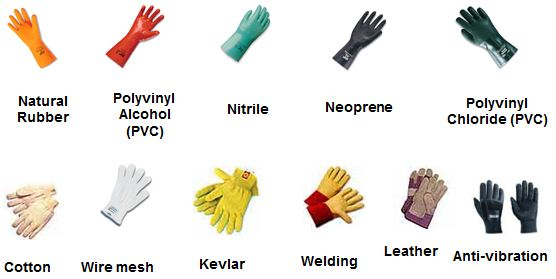 various types of work gloves