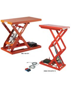 ML AND MLM SERIES ELECTRIC MECHANICAL LIFTS